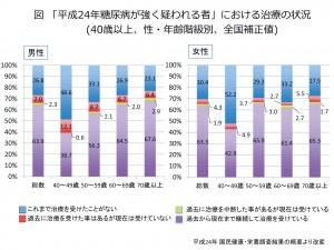 図表_修正済み_1222-01